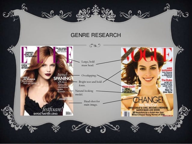 GENRE RESEARCH  Large, bold mass head. Overlapping. Bright text and bold fonts. Natural looking model. Head shot for main ...