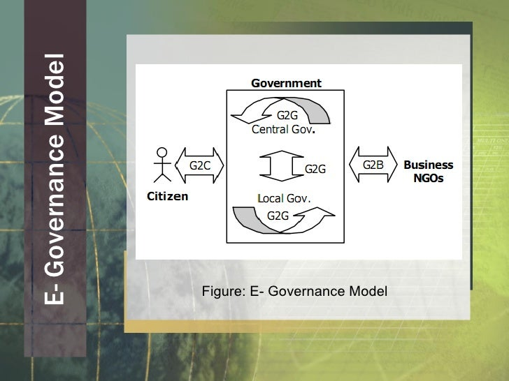 e governance, wiring diagram