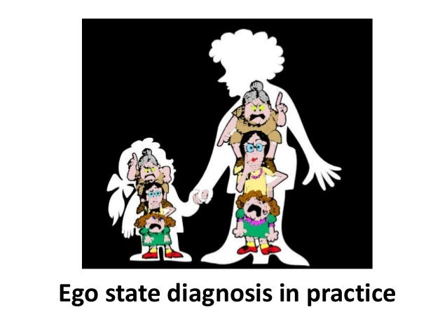 Ego state diagnosis in practice