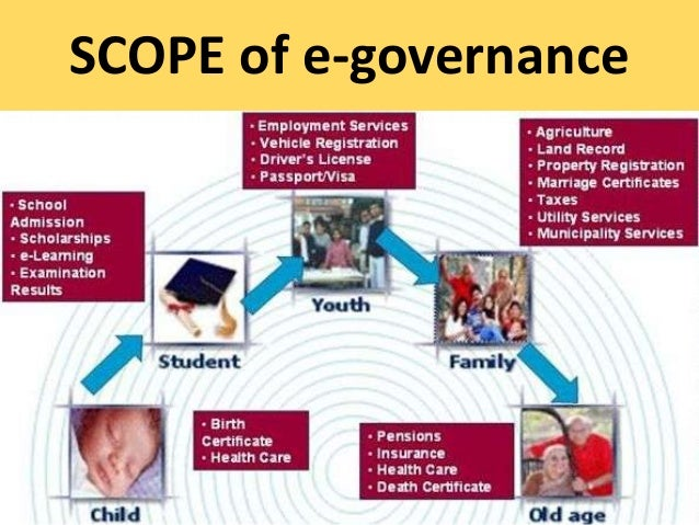 e government research paper