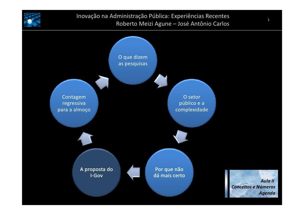 Inovação na Administração Pública: Experiências Recentes                    1                      Roberto Meizi Agune – J...