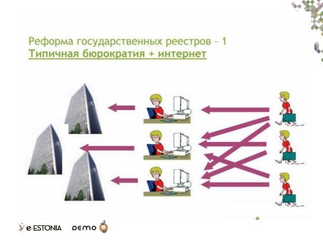 Материалы презентации Jaanika Merilo 16. декабря пpо электронноe правительствo и государствo. Slide 2