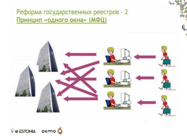 Материалы презентации Jaanika Merilo 16. декабря пpо электронноe правительствo и государствo. Slide 3