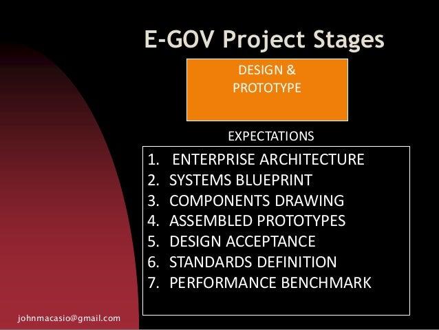 E gov project management essentials procurement expectations 18 e gov project malvernweather Image collections