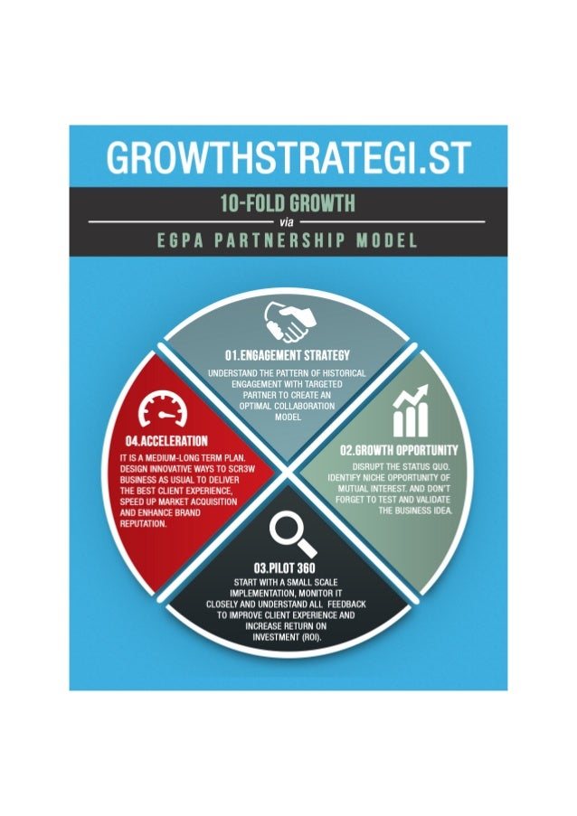 """I  ~""""'T; """"lTl_F  ea ywi'.  II  II1.ENIiAI. IEMENT STRATEGY  UNDERSTAND THE PATTERN OF HISTORICAL ENGAGEMENT WITH TARGETED ..."""