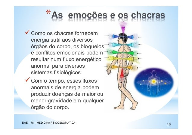 Como os chacras fornecem energia sutil aos diversos órgãos do corpo, os bloqueios e conflitos emocionais podem resultar nu...