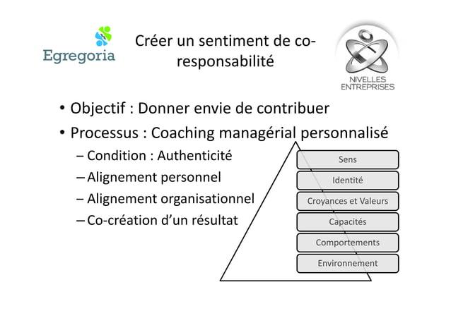 •Intégrer l'innovation collective dans l'ADN de l'entreprisel'entreprise –Processus–Processus –Récompenser les initiatives...