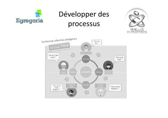 Egregoria initie à l'innovation collective 2014