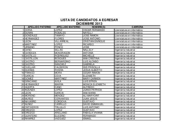LISTA DE CANDIDATOS A EGRESAR DICIEMBRE 2013 1 2 3 4 5 6 7 8 9 10 11 12 13 14 15 16 17 18 19 20 21 22 23 24 25 26 27 28 29...