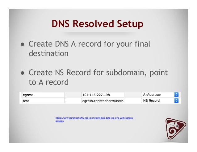 DNS (Direct) Transfer
