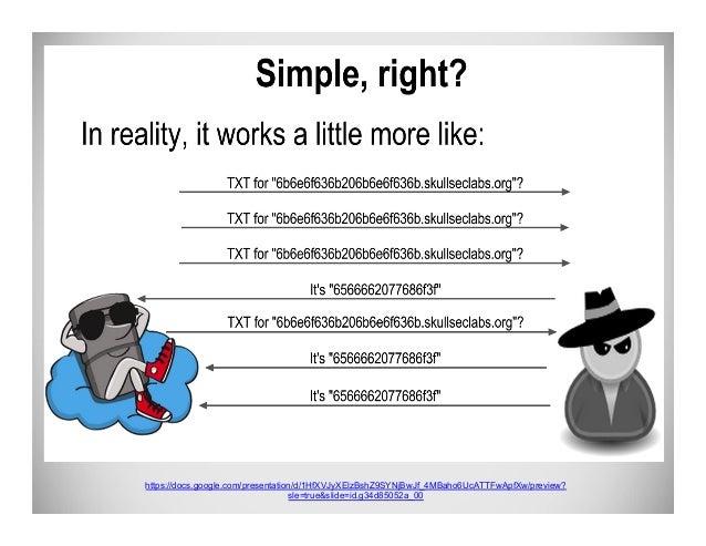 https://docs.google.com/presentation/d/1HfXVJyXElzBshZ9SYNjBwJf_4MBaho6UcATTFwApfXw/preview?sle=true&slide=id.g34d85052a_00
