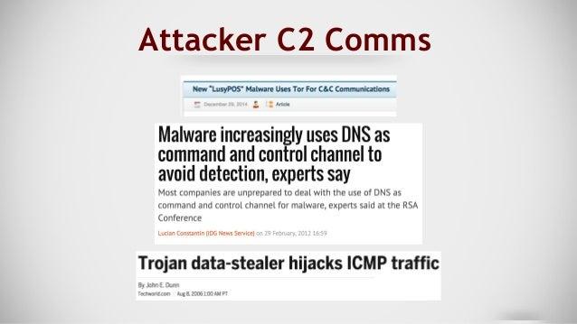 Attacker C2 Comms
