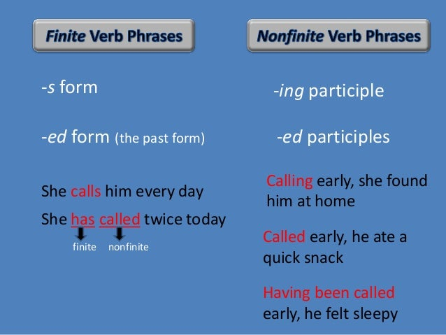 Egt 4 The Functions of Verb Forms
