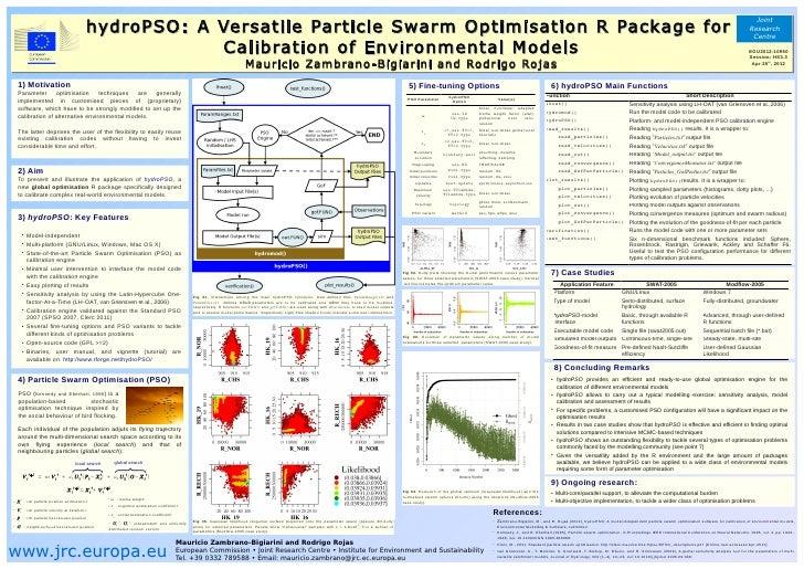 hydroPSO:                                                     A         Versatile Particle Swarm Optimisation             ...