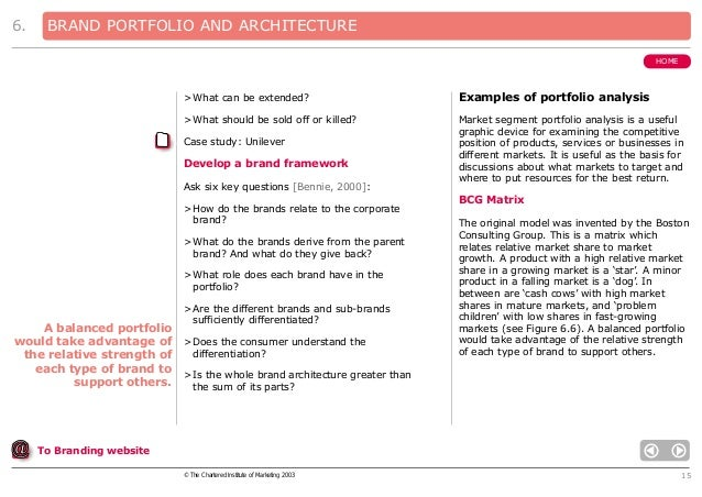 6.  BRAND PORTFOLIO AND ARCHITECTURE HOME  > What can be extended?  Examples of portfolio analysis  > What should be sold ...