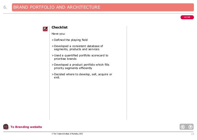 6.  BRAND PORTFOLIO AND ARCHITECTURE HOME  Checklist Have you: > Defined the playing field > Developed a consistent databa...