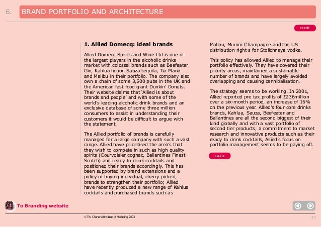 6.  BRAND PORTFOLIO AND ARCHITECTURE HOME  1. Allied Domecq: ideal brands Allied Domecq Spirits and Wine Ltd is one of the...
