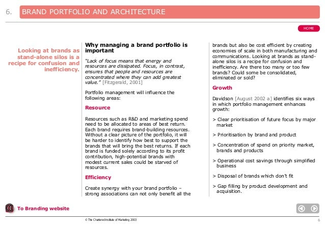 6.  BRAND PORTFOLIO AND ARCHITECTURE HOME  Why managing a brand portfolio is Looking at brands as important stand-alone si...