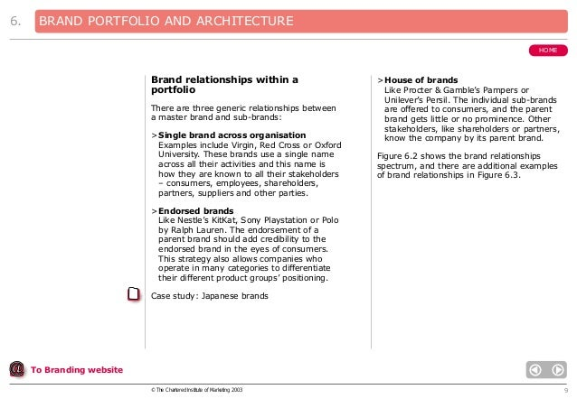 6.  BRAND PORTFOLIO AND ARCHITECTURE HOME  Brand relationships within a portfolio There are three generic relationships be...