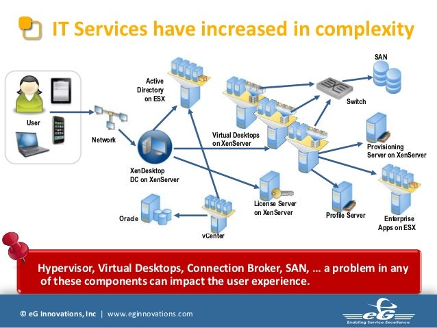 IT Services have increased in complexity                                                                                  ...