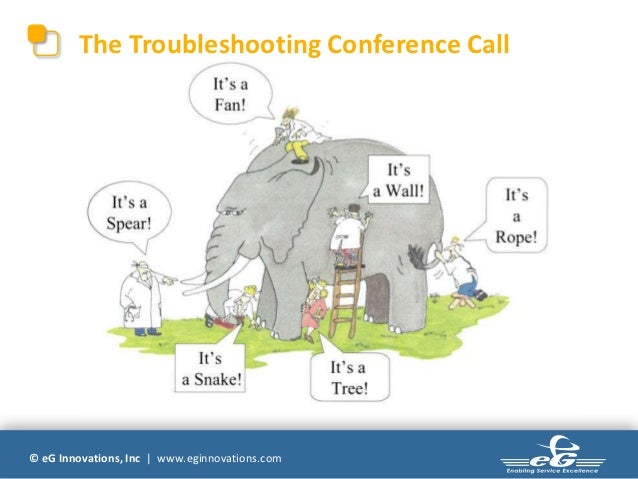 The Troubleshooting Conference Call© eG Innovations, Inc | www.eginnovations.com