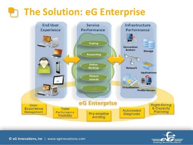 The Solution: eG Enterprise© eG Innovations, Inc | www.eginnovations.com