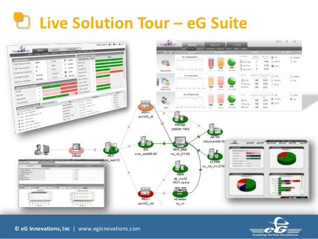 Live Solution Tour – eG Suite© eG Innovations, Inc | www.eginnovations.com