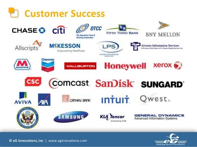 Customer Success© eG Innovations, Inc | www.eginnovations.com
