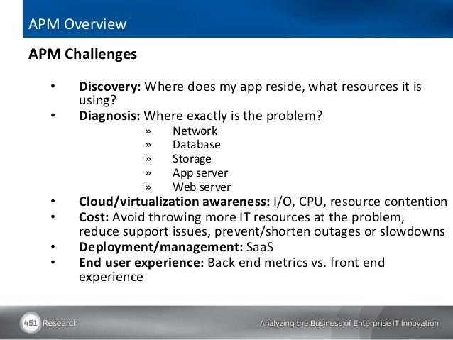 APM OverviewAPM Challenges  •   Discovery: Where does my app reside, what resources it is      using?  •   Diagnosis: Wher...