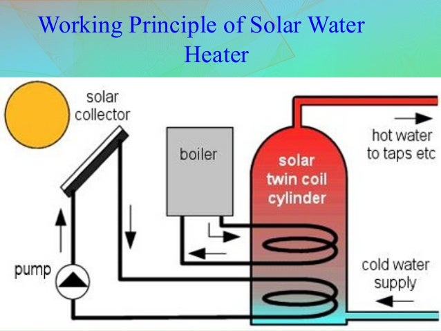 Working Principle Of Solar Water Heater