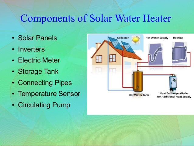 Image result for want to buy Heat Pump, Hot Water Tank, Solar Collector, Solar Cell, Boiler