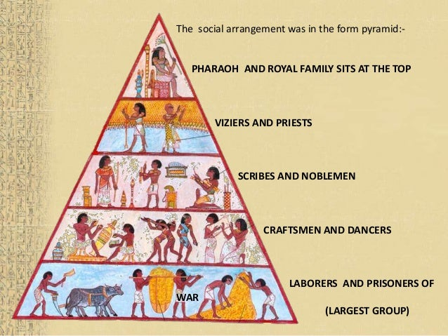 role of women in ancient egypt Okay, it's actually priestesses in ancient egypt,  has a blog post about women priestess roles in ancient egypt here is the link: .