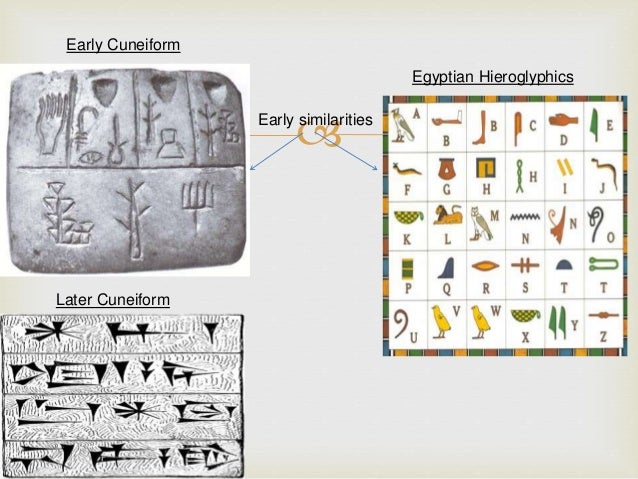 cuneiform and hieroglyphics essay Essay – compare/contrast mesopotamia and egypt  cuneiform – wedged shaped writing created:  hieroglyphics - rosetta stone to.