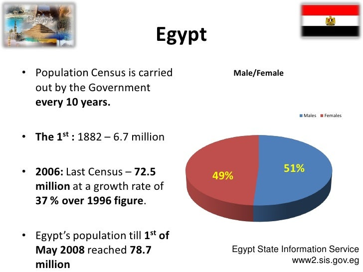 educational problems in egypt 1 wrong orientation and understanding of higher education's purposes most students went to collages/univ did not need the knowledge taught there it's partially due to: (1) weak career orientation, making most learners have no idea what are th.