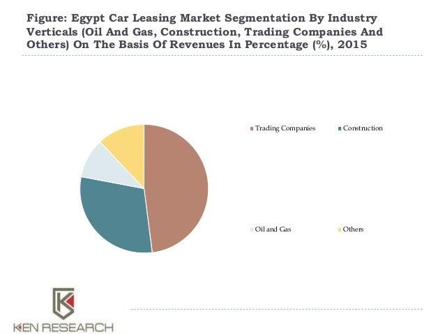 Global Railcar Leasing Market 2017-2021