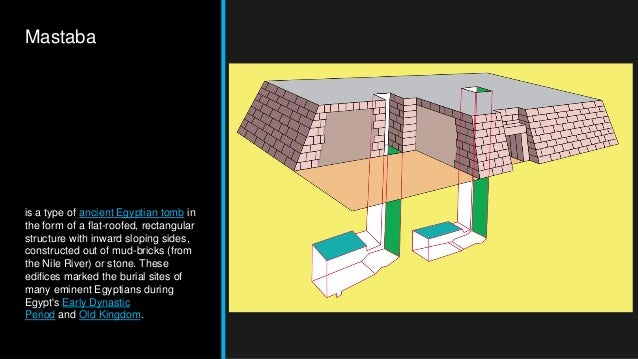 Ancient egyptian architecture 20 mastaba is a type of ancient egyptian ccuart Choice Image