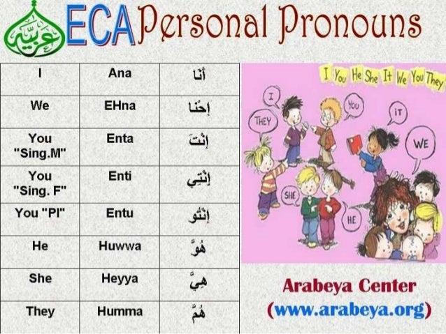 Learn  Egyptian colloquial arabic verbs with Arabeya (ECA)