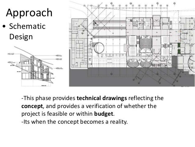 Approach• Schematic Design -This phase on diagrammatic design phase, component design phase, architectural programming phase, system design phase, contract documents design phase, software design phase, project design phase, detailed design phase, preliminary design phase, training addie design phase, sdlc design phase, chart design phase, conceptual design phase, architecture design phase, configuration design phase, concept design phase, technical design phase, engineering design phase, design development phase,