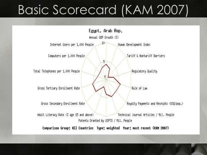 knowledge society ks essay basic scorecard kam 2007 <br