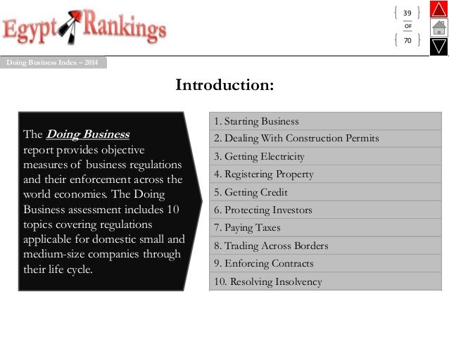 Egypt - Ease of doing business (the highest=the best)