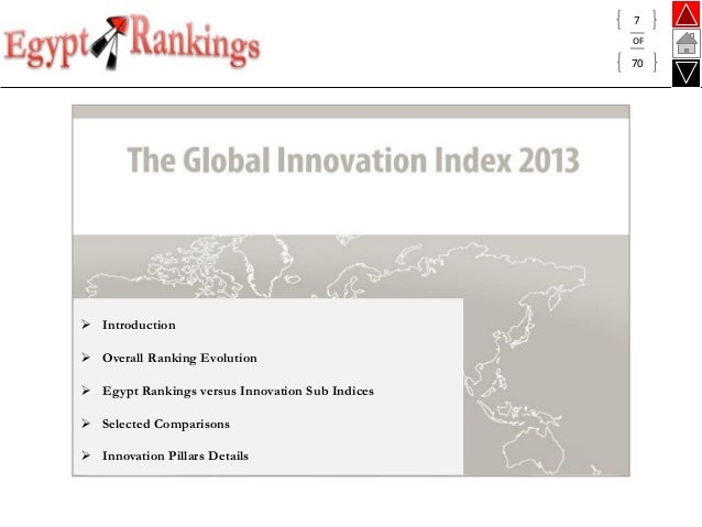 Competitiveness Report