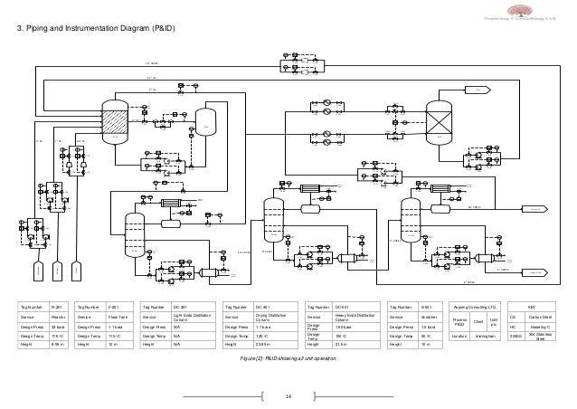 acetic acid process plant design 14 638?cb=1504733192 acetic acid process plant design