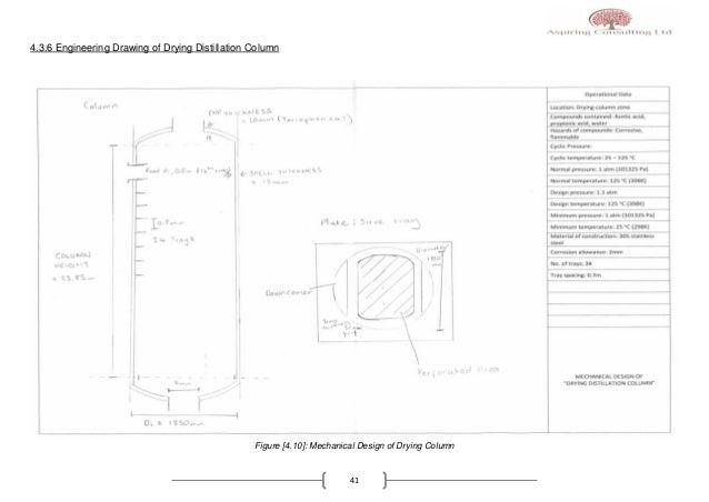 acetic acid process plant design 41 638?cb=1504733192 acetic acid process plant design