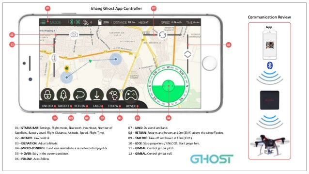 Ehang Ghost Drone. Controller Ehang Ghost 7. Wiring. Ehang Drone Wiring Diagram At Scoala.co