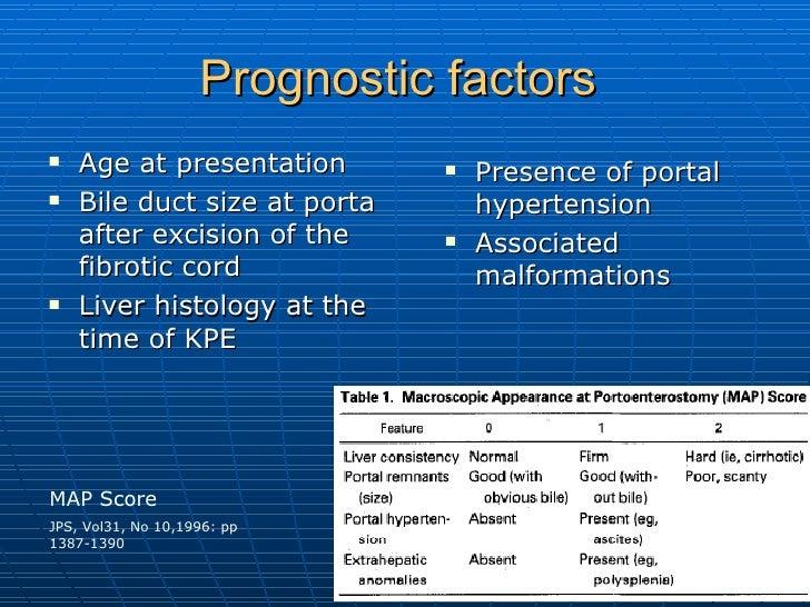 Prognostic factors  <ul><li>Age at presentation  </li></ul><ul><li>Bile duct size at porta after excision of the fibrotic ...