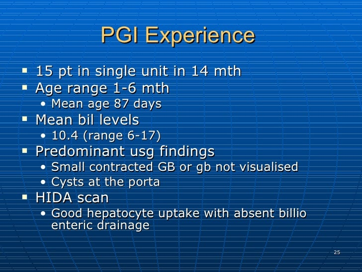 PGI Experience  <ul><li>15 pt in single unit in 14 mth  </li></ul><ul><li>Age range 1-6 mth  </li></ul><ul><ul><li>Mean ag...