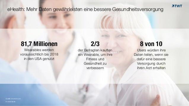 © www.twt.de eHealth: Mehr Daten gewährleisten eine bessere Gesundheitsversorgung Quelle: emarketer.com 81,7 Millionen Wea...