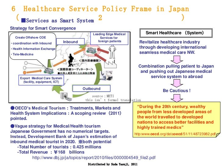 healthcare in japan As japan's economy declined, more intensive control of prices and even volume through the fee schedule, plus increases in various copayment rates, led to an actual reduction of medical spending.