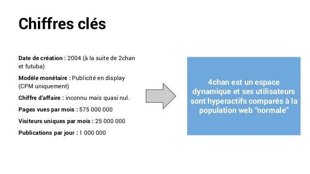 Chiffres clés Date de création : 2004 (à la suite de 2chan et futuba) Modèle monétaire : Publicité en display (CPM uniquem...