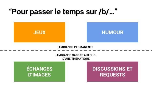 """""""Pour passer le temps sur /b/…"""" Jeu JEUX ÉCHANGES D'IMAGES HUMOUR DISCUSSIONS ET REQUESTS AMBIANCE PERMANENTE AMBIANCE CAD..."""